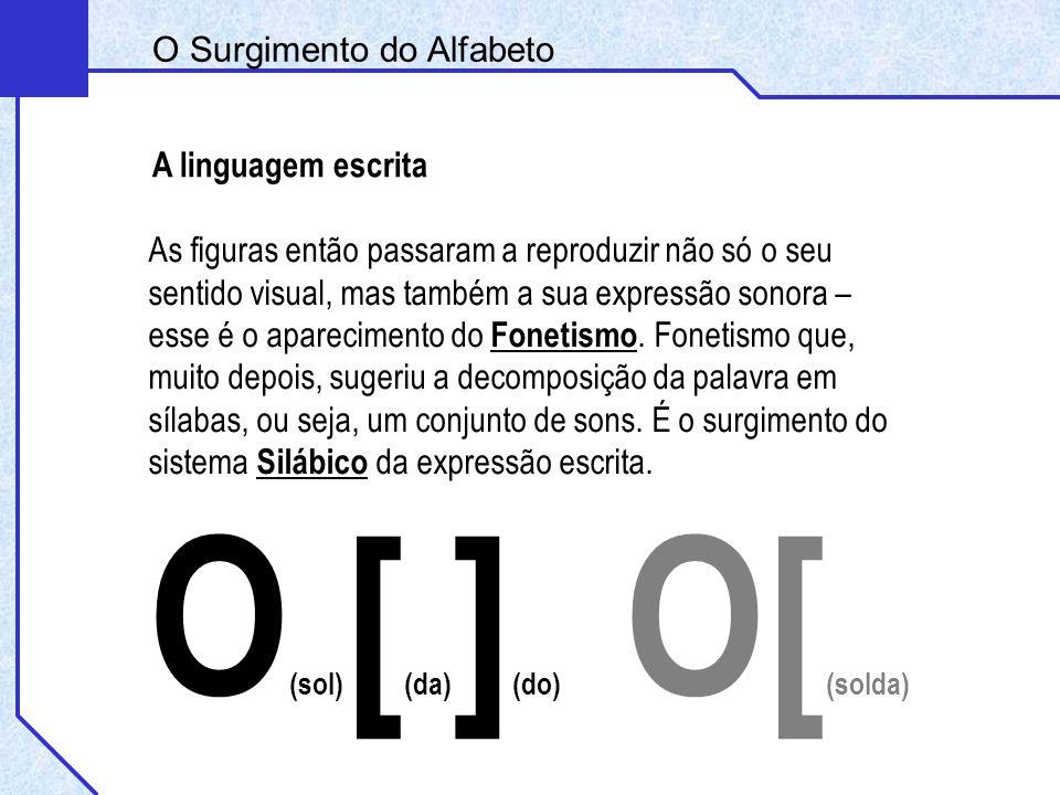 O(sol)[(da)](do) O[(solda) O Surgimento do Alfabeto